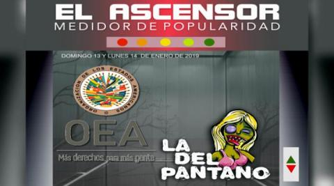 Resoluciones de la OEA